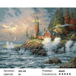 Количество цветов и сложность Бушующая стихия Раскраска картина по номерам акриловыми красками на холсте Белоснежка